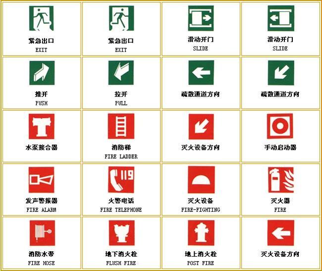 中国消防安全标志 - 10级8班 - 我心飞翔